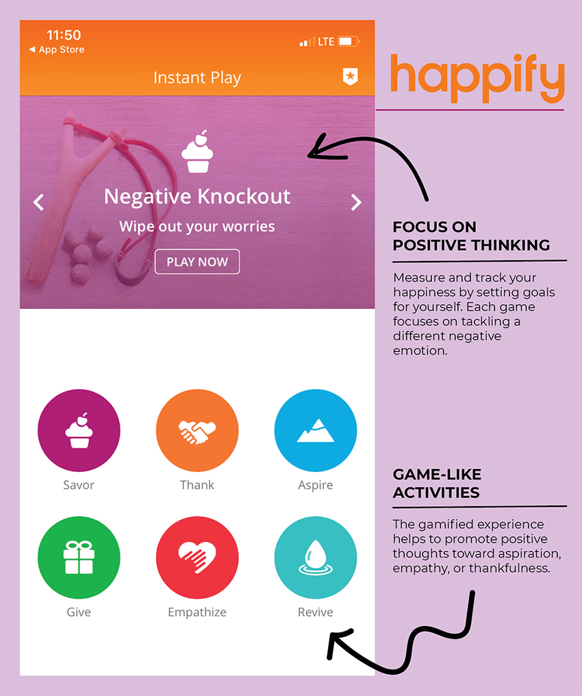 happify screenshot diagram