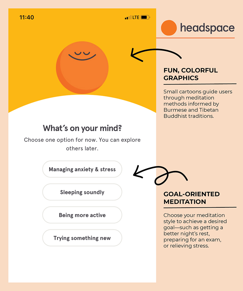 headspace screenshot diagram