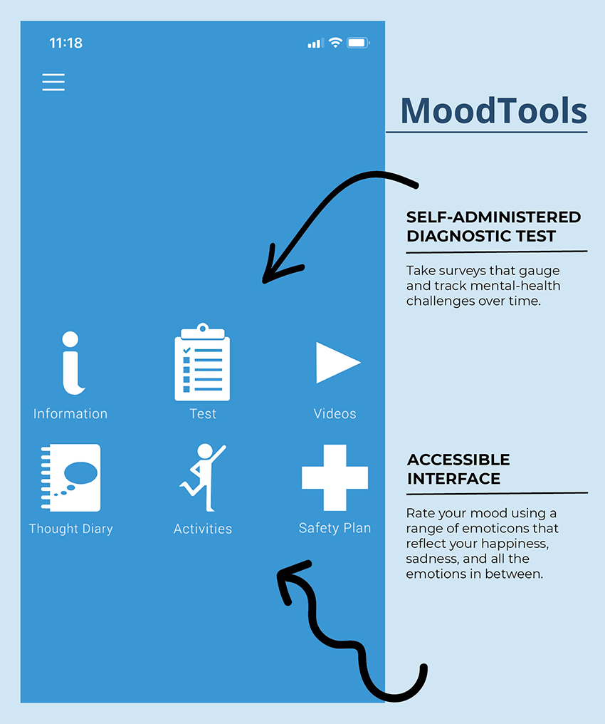 moodtools screenshot diagram